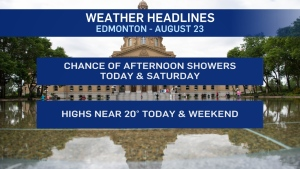 August 23 weather headlines
