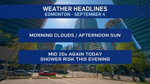 Summery weather continues into September