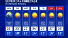 Warmer temperatures on the way!
