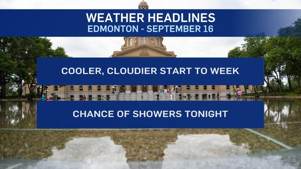 September 16 weather headlines