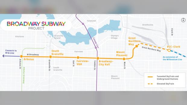Broadway Subway stations