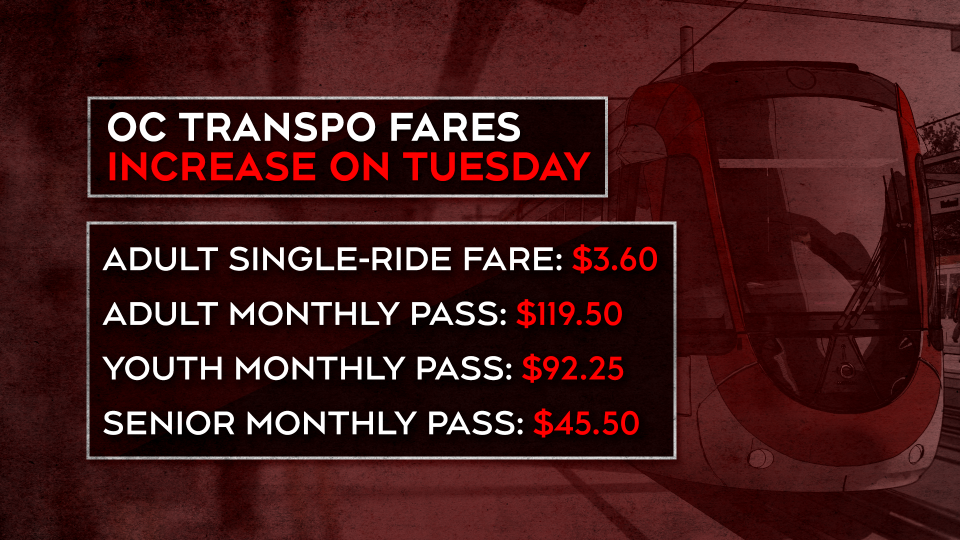 OC Transpo fare increases