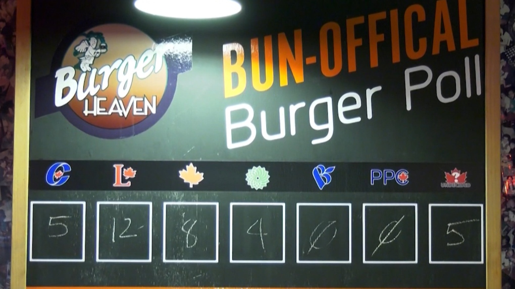 Burger Heaven bun poll