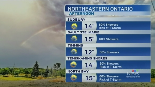 WATCH: CTV Northern Ontario's Will Aiello has your full 7-day weather forecast live from Nairn Centre.