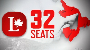 CTV National News: Liberal riding up for grabs