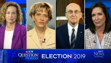 CTV QP: Adding up each party's costed platforms