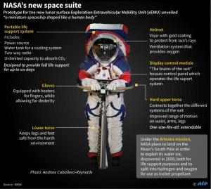 nasa new suits