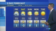 Watch: Westerly winds will limit how warm it gets