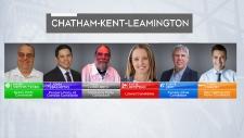 Chatham-Kent Leamington