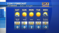 Warm spell continues through the weekend and into early next week