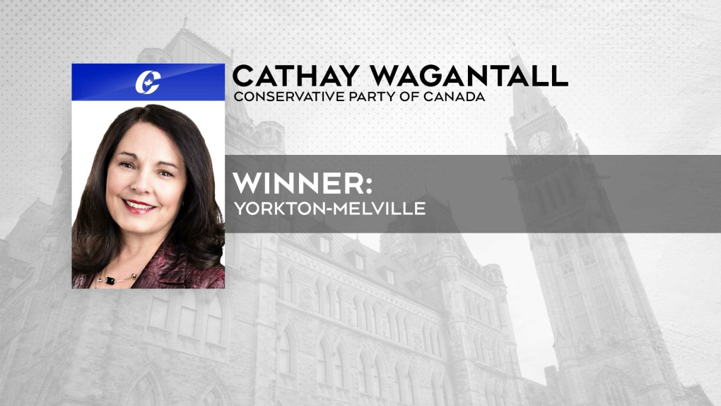 Cathay Wagantall projected to keep Conservative seat in Yorkton-Melville