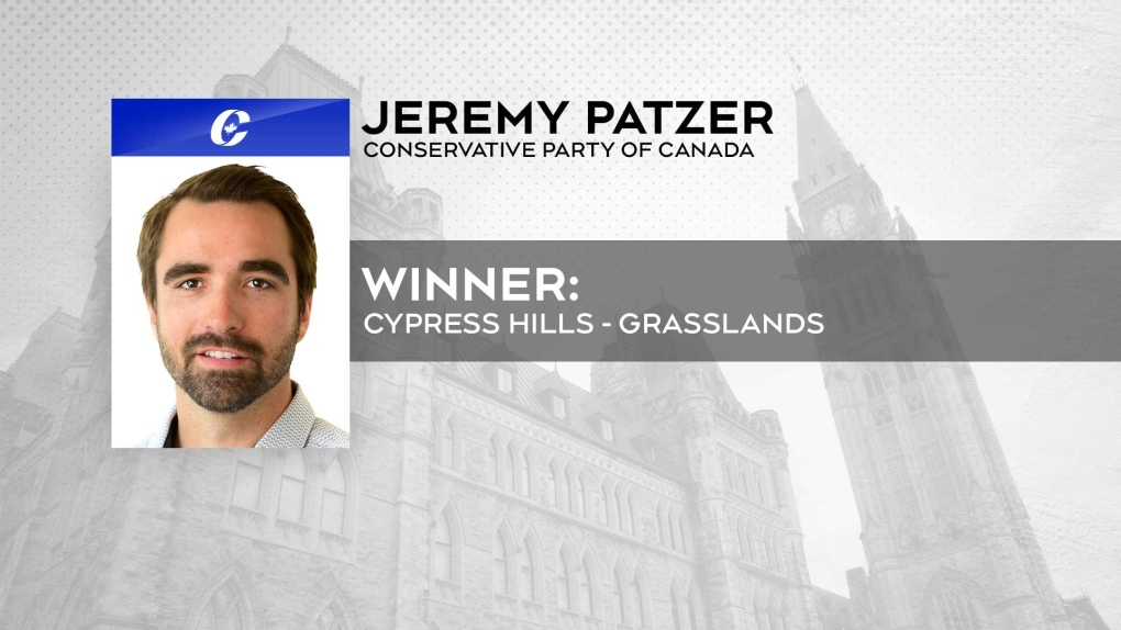 Jeremy Patzer holds Conservative seat in Cypress Hills-Grasslands