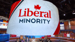 CTV declared Liberal minority