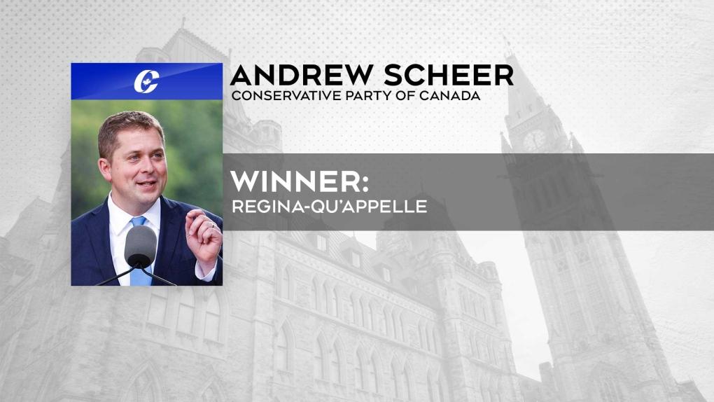 Conservative leader Andrew Scheer keeps seat in Regina-Qu'Appelle