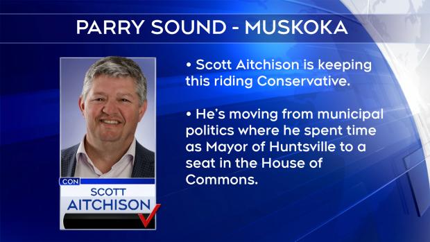 Scott Aitchison wins Parry Sound-Muskoka riding