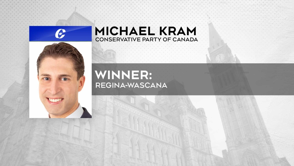 Conservatives upset veteran liberal MP Goodale, Michael Kram wins riding