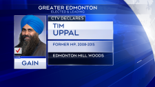 These are the results in the Greater Edmonton region for Canada's 43rd federal election.