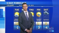 Windy conditions over the next couple days