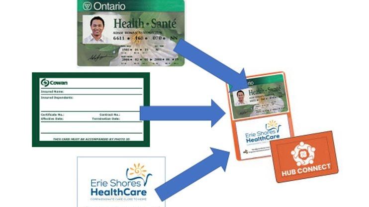 Health Aid Card