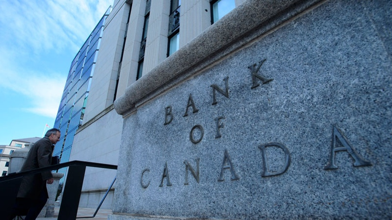 bank of canada, BoC