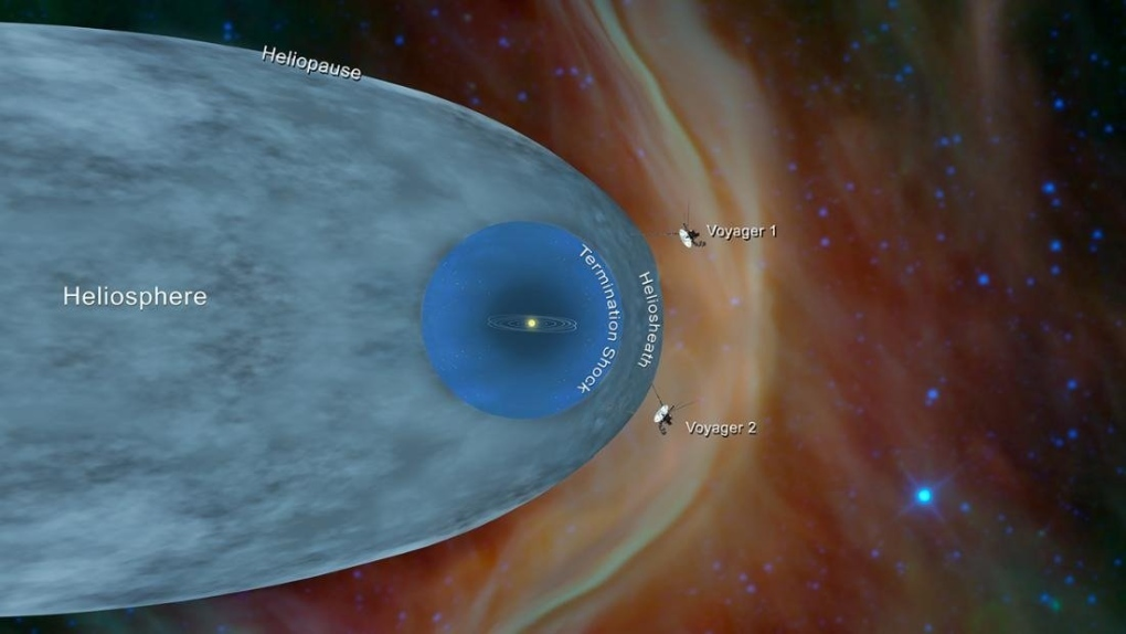 Voyager 2 arrives at interstellar space, finds increased plasma density