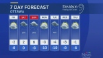 J.J. Clarke has your full local midday forecast fo