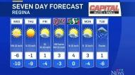 Tuesday brings flurries