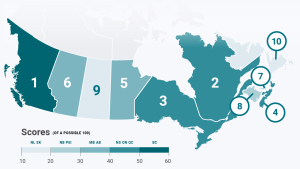 A graphic from Efficiency Canada shows the provincial rankings.