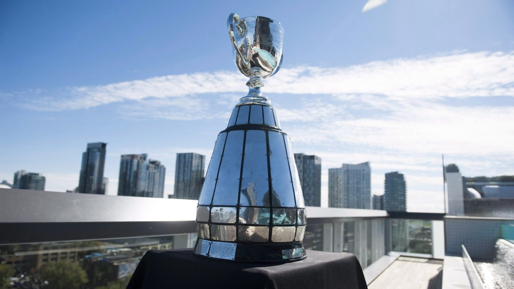 The Bombers' history at the Grey Cup