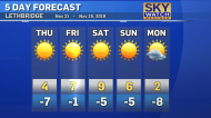 Sunny skies, above normal temps in the forecast for Thursday