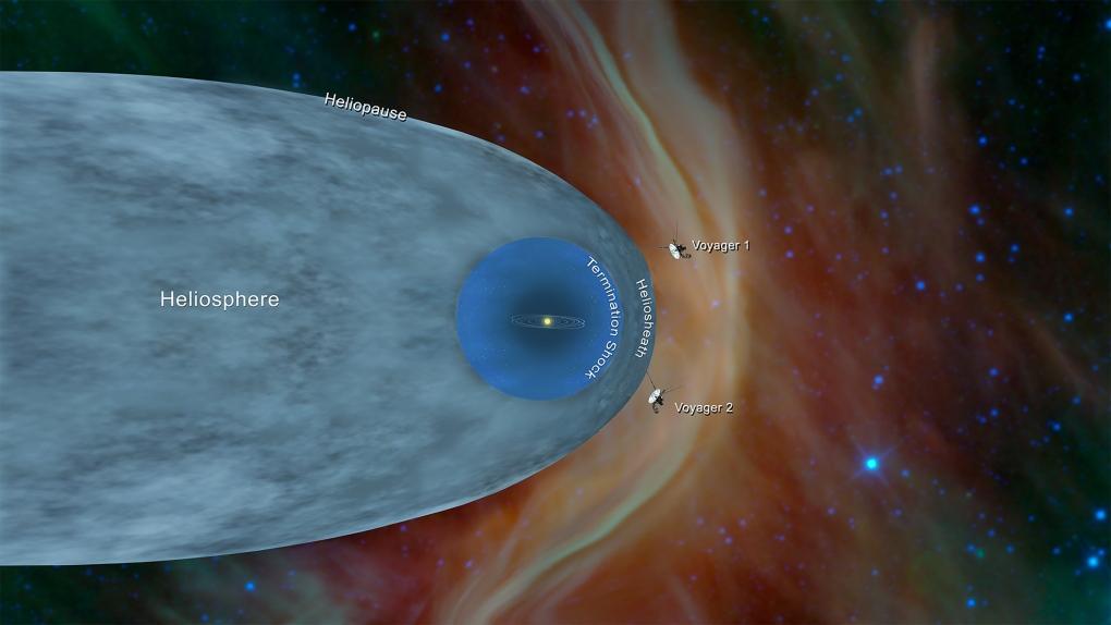 NASA's Voyager 1