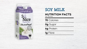 Soy milk has the same amount of protein or more as cow's milk. And if it's fortified it can have similar vitamin and mineral content