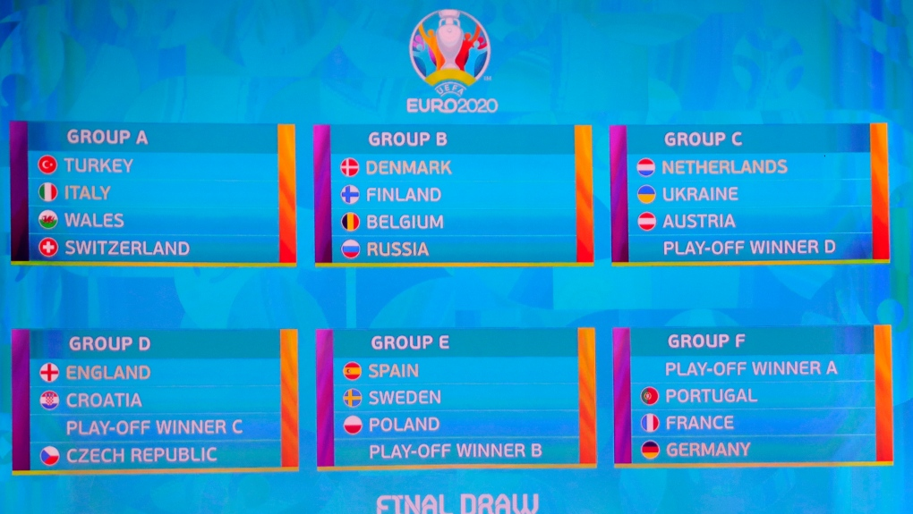 World Cup Draw 2020 Time.Euro 2020 Draw Puts Germany France And Portugal In Same