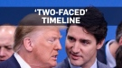 What led to Trump and Trudeau's NATO conference dr
