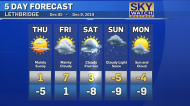 Not quite a cold snap, but below zero temperatures by weekend. Dory Rossiter has the forecast.