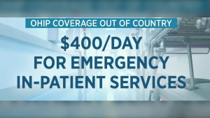 OHIP coverage