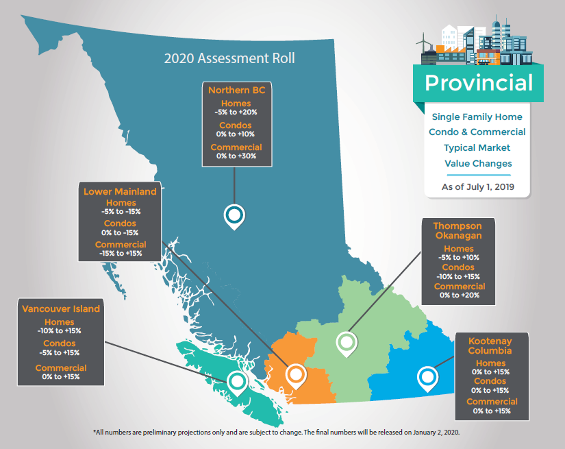 B.C. Assessment has released some property tax assessment numbers to indicate what you can expect.
