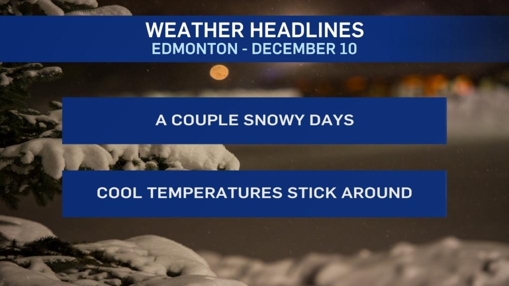 Dec. 10 weather headlines