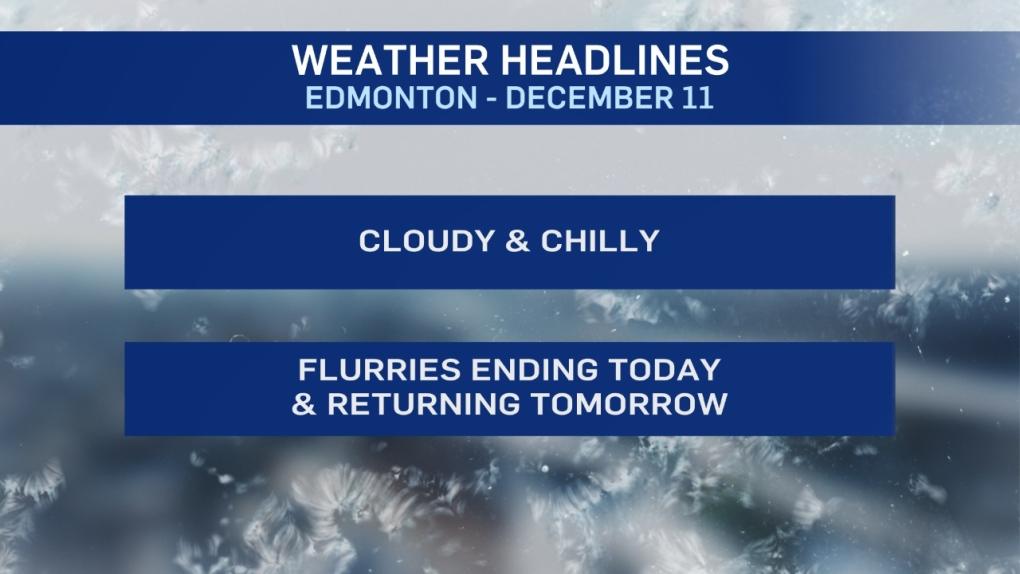 Dec. 11 weather headlines