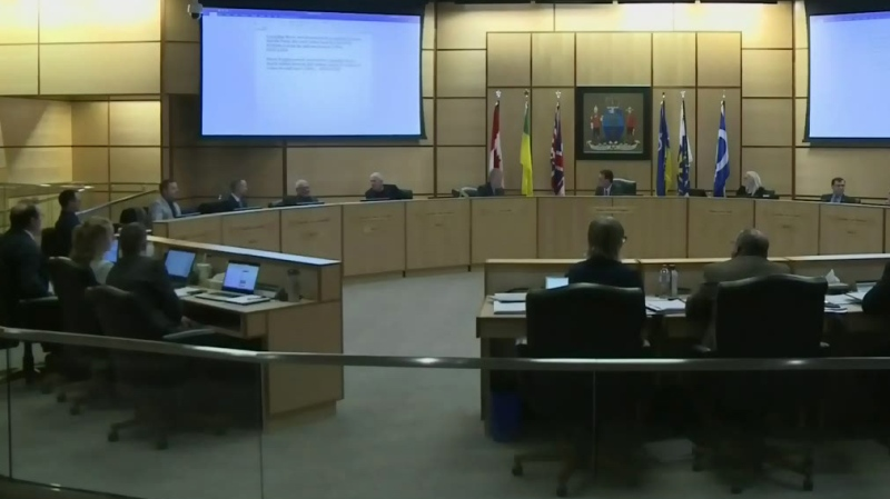City council passes 2020 budget