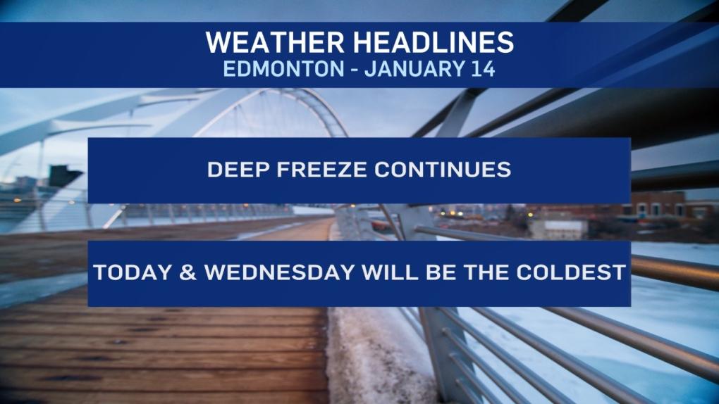 Jan. 14 weather headlines