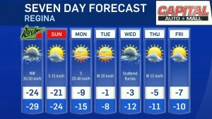 Still chilly through the weekend