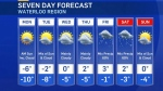 Sun expected to sneak through in the work week