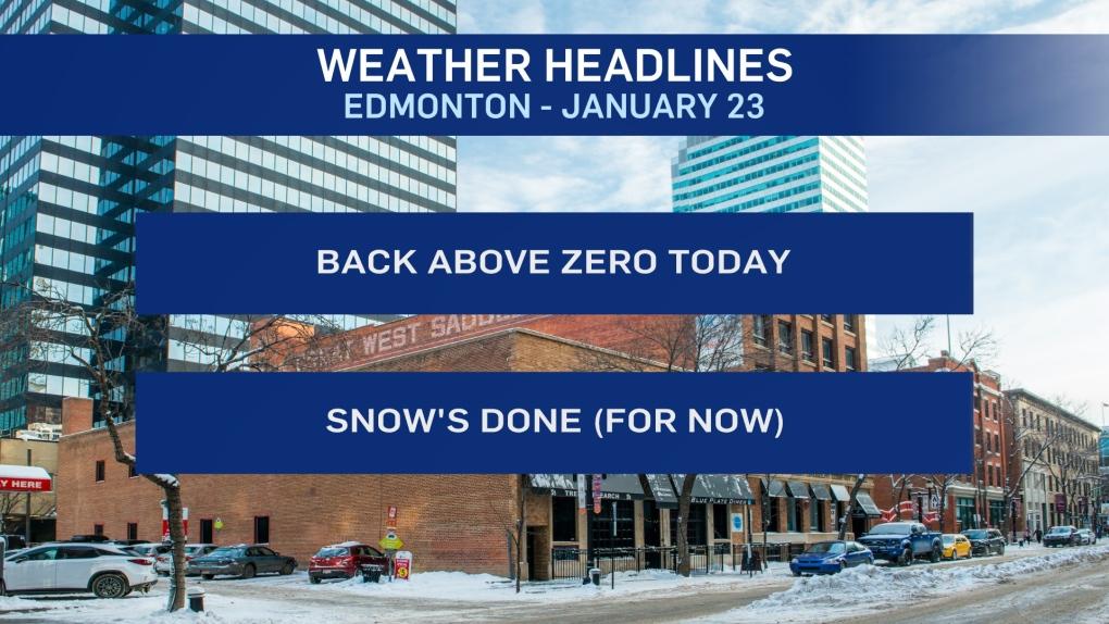 Edmonton weather for Thursday, January 23