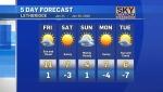 CTV Lethbridge Weather at 5 for Thursday, Jan.23,