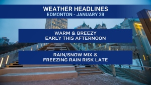 Jan. 29 weather headlines