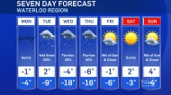 A chilly work week ahead