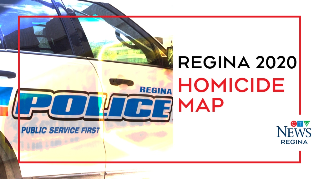 Regina homicdes 2020