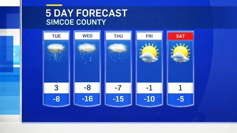 CTV Barrie Weather: Feb. 17