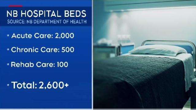 N.B. hospital beds